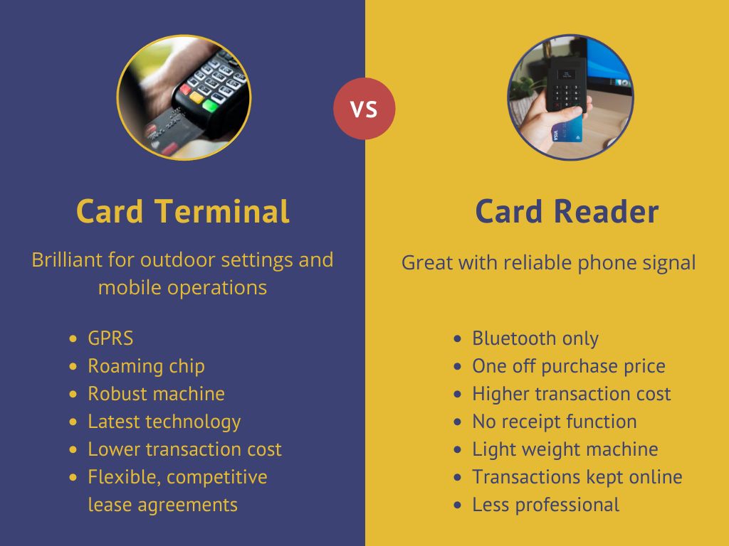 Card terminal vs card reader infographic